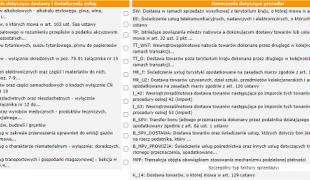 jpk_v7 ekran z procedurami dostaw i świadczenia usług