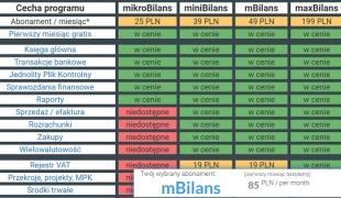 Konfigurator programu mKsiegowa
