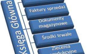 program magazynowy mksiegowa.pl